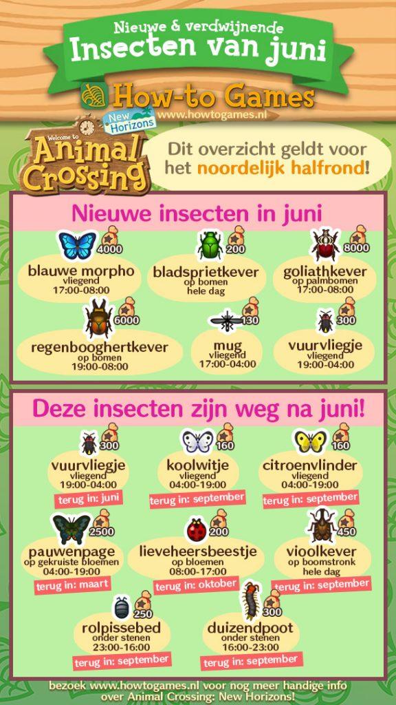Animal Crossing New Horizons Insecten van Juni Noordelijk halfrond